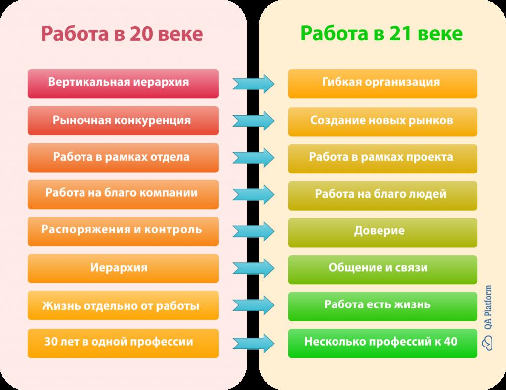 work_20-21_century-1024x789.png